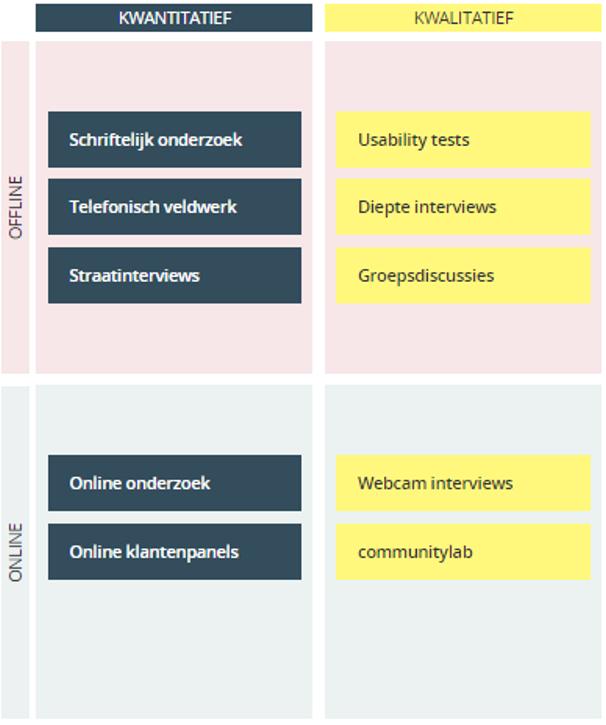 plan van aanpak marktonderzoek Kennisbank   CMIHvA   CMIHvA plan van aanpak marktonderzoek